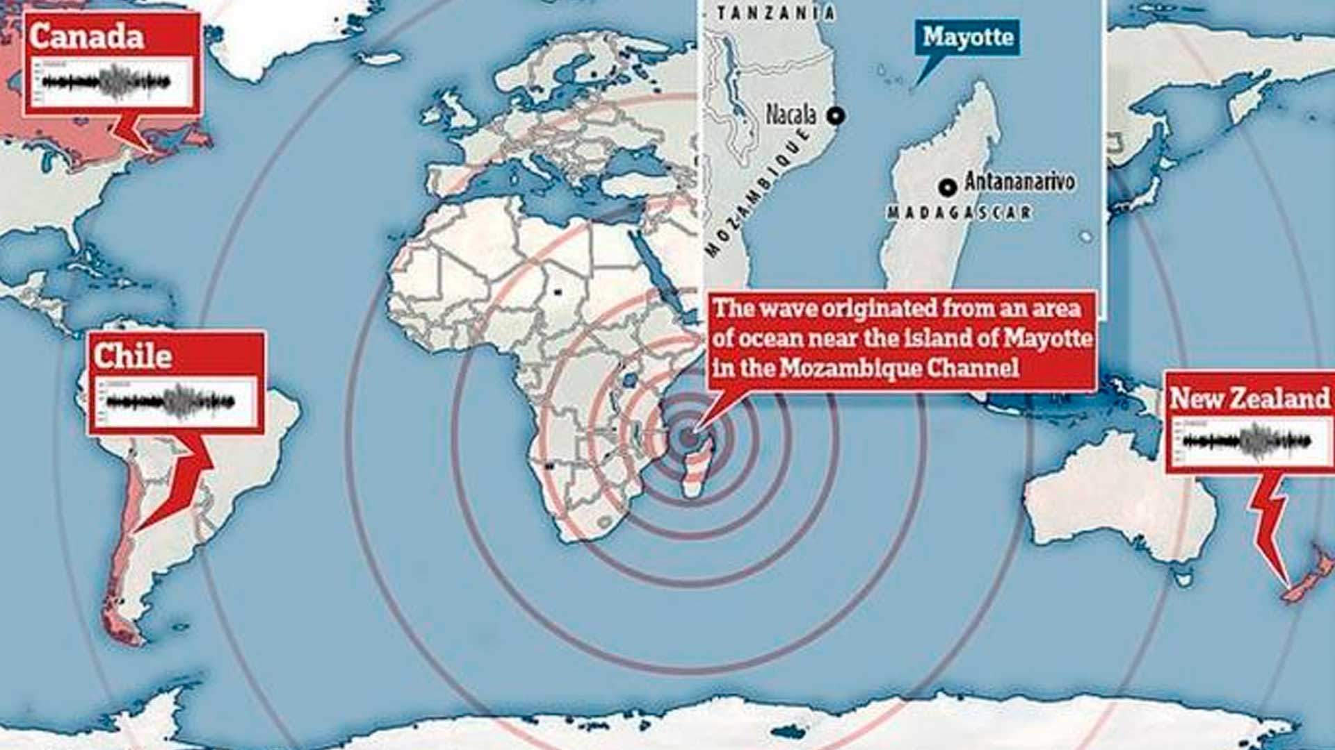 Demasiado perfecto para ser natural, extrañas olas de terremoto golpean alrededor del mundo