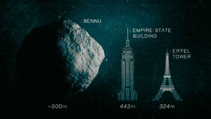 Investigadores aseguran que Bennu podría tener tecnología alienígena en su interior